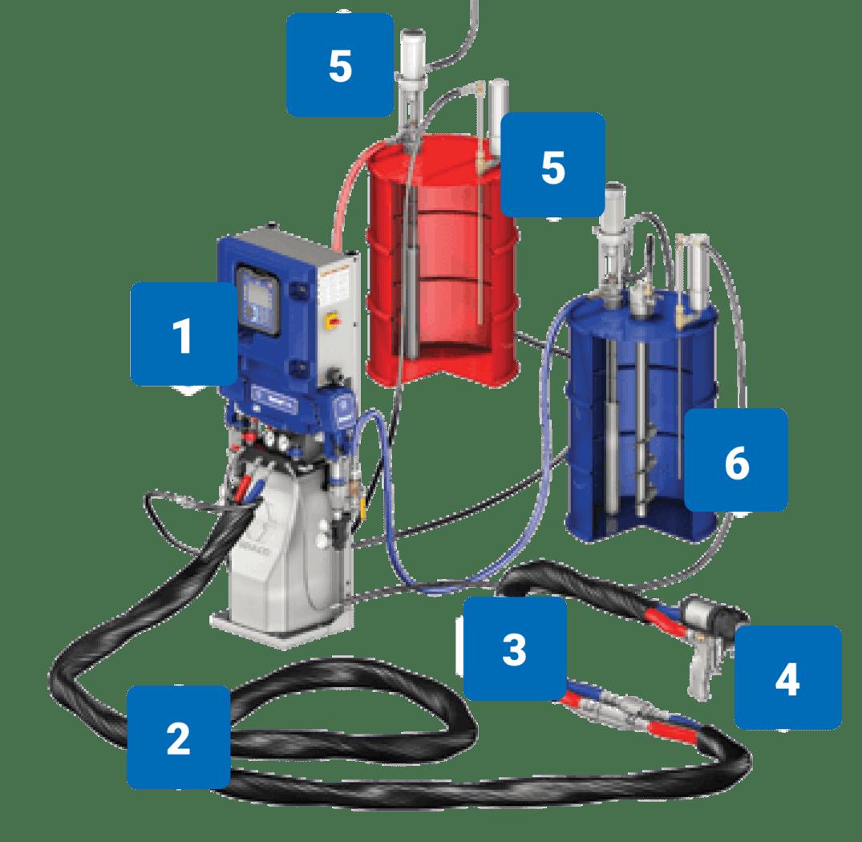 Equipment | Marvel Industrial Coatings